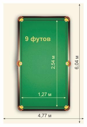 размер игрового поля бильярдного стола 9 футов